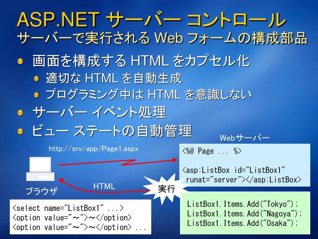 Web フォームのファイル構成 ユーザー インターフェイスと制御ロジックの分離