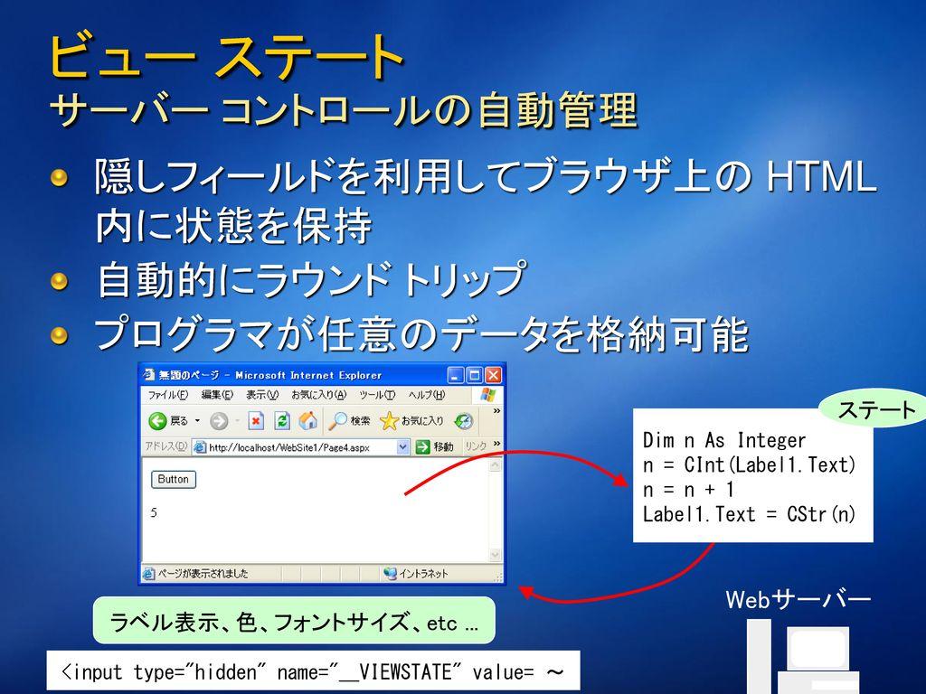 サーバー イベント処理 ブラウザで発生したイベントをサーバー側で処理