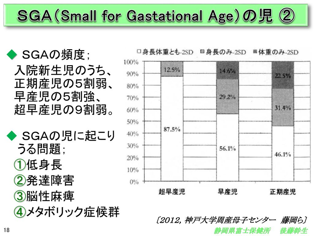 SGA(Small for Gastational Age)の児 ②