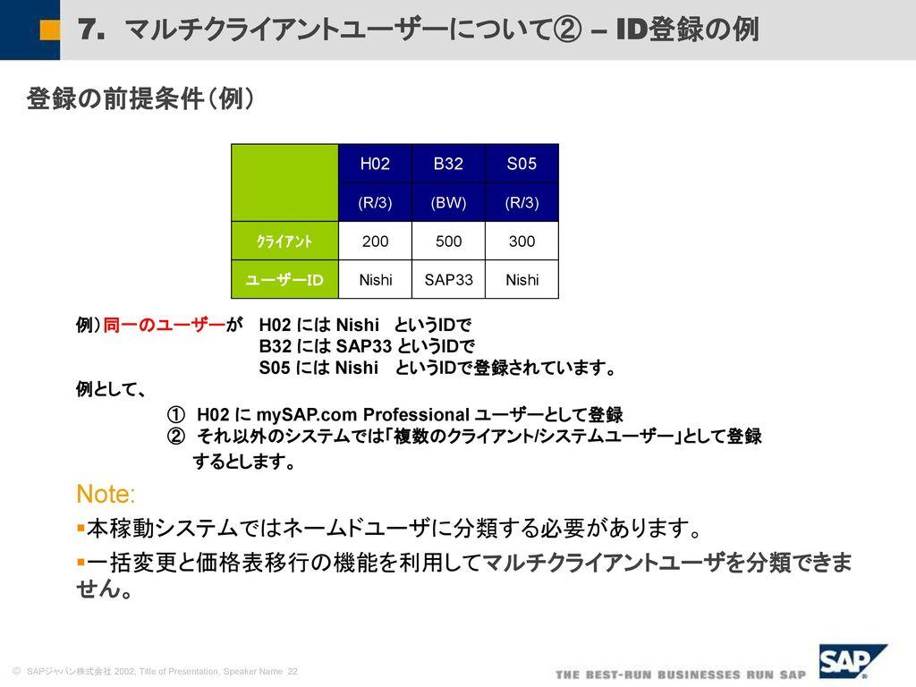 7. マルチクライアントユーザーについて② – ID登録の例