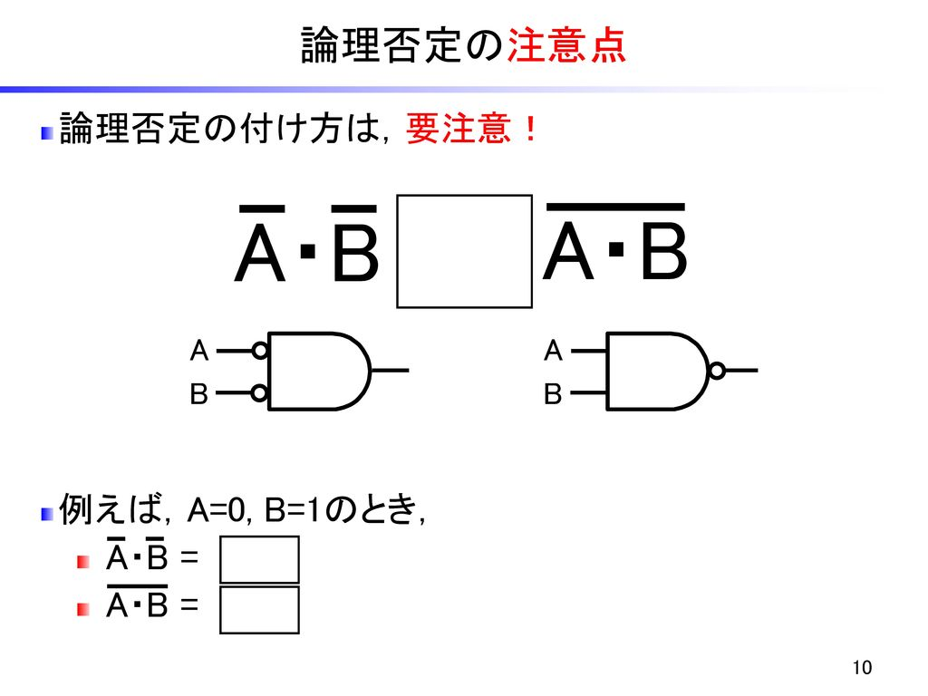 ≠ A・B A・B 論理否定の注意点 論理否定の付け方は,要注意! 例えば,A=0, B=1のとき, A・B = 0 A・B = 1 A A