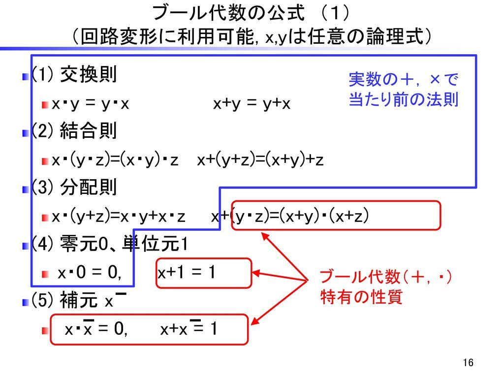 ブール代数の公式 (1) (回路変形に利用可能, x,yは任意の論理式)