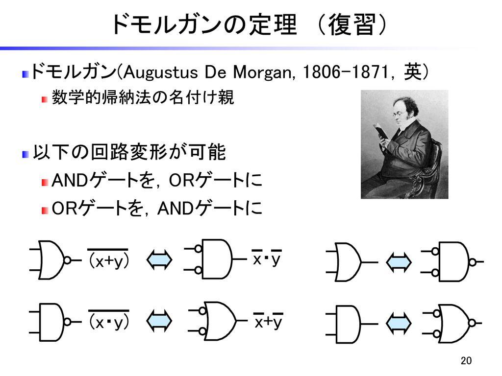 ドモルガンの定理 (復習) ドモルガン(Augustus De Morgan, 1806-1871,英) 以下の回路変形が可能