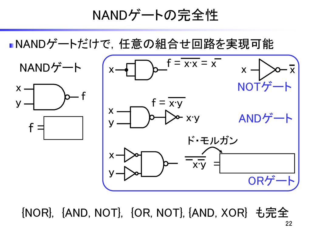 {NOR}, {AND, NOT}, {OR, NOT}, {AND, XOR} も完全