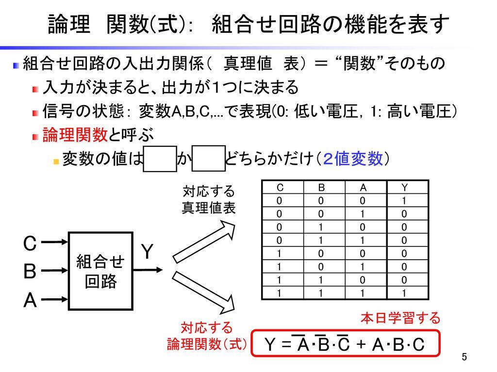 論理 関数(式): 組合せ回路の機能を表す C Y B A Y = A・B・C + A・B・C