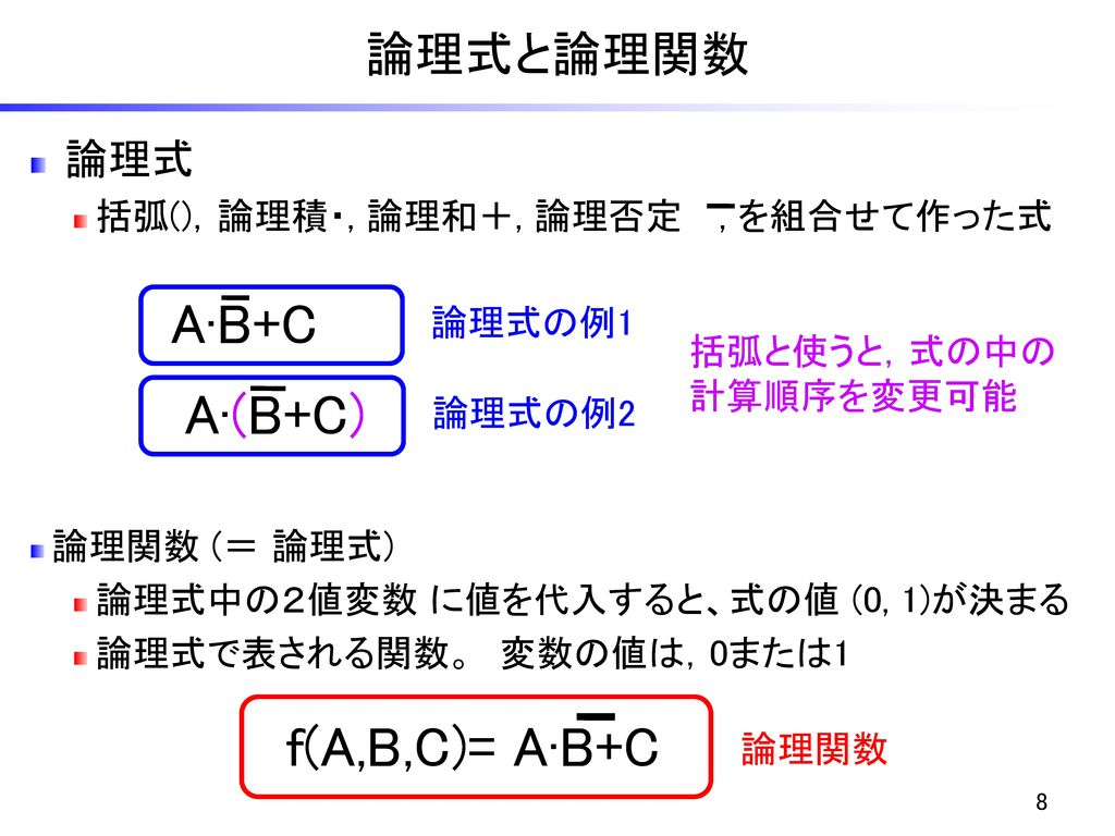 A∙B+C A∙(B+C) f(A,B,C)= A∙B+C 論理式と論理関数 論理式