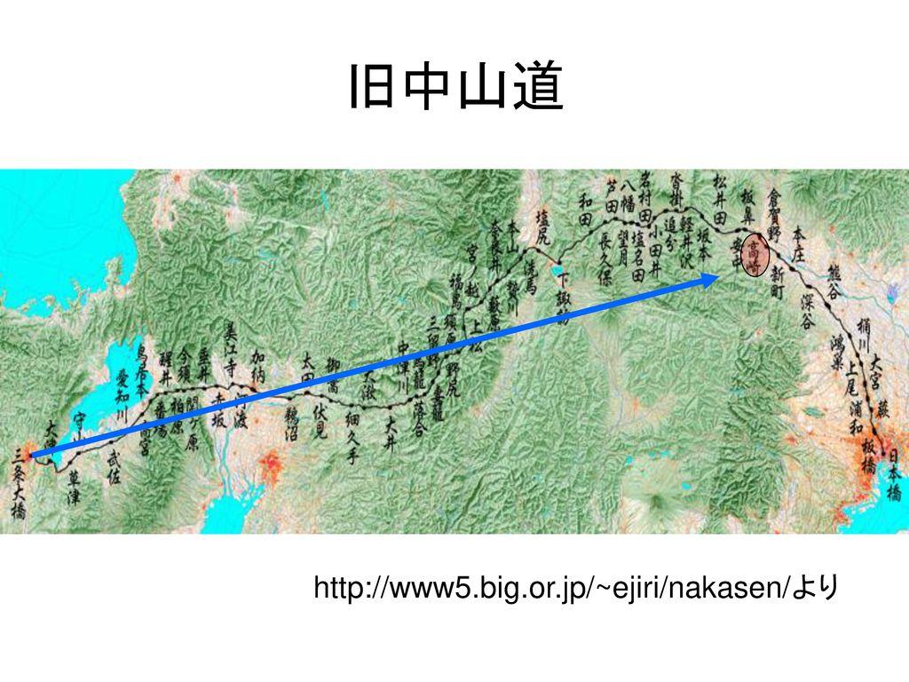 旧中山道 http://www5.big.or.jp/~ejiri/nakasen/より