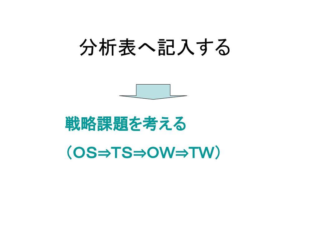 分析表へ記入する 戦略課題を考える (OS⇒TS⇒OW⇒TW)
