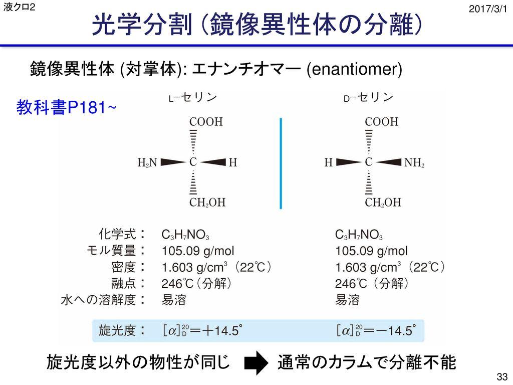 光学分割 (鏡像異性体の分離) 鏡像異性体 (対掌体): エナンチオマー (enantiomer) 教科書P181~ 旋光度以外の物性が同じ