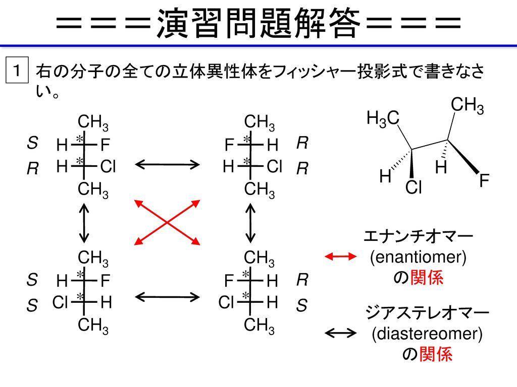 ===演習問題解答=== 1 右の分子の全ての立体異性体をフィッシャー投影式で書きなさい。 CH3 H F Cl CH3 H F Cl S