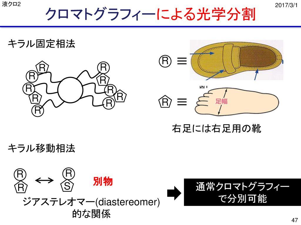 ジアステレオマー(diastereomer)
