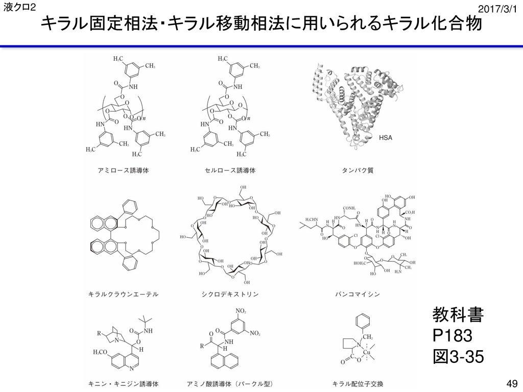 キラル固定相法・キラル移動相法に用いられるキラル化合物