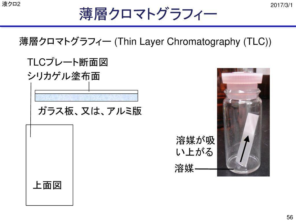 薄層クロマトグラフィー 薄層クロマトグラフィー (Thin Layer Chromatography (TLC)) TLCプレート断面図