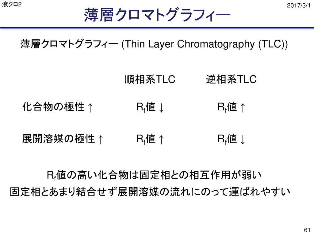 薄層クロマトグラフィー 薄層クロマトグラフィー (Thin Layer Chromatography (TLC)) 順相系TLC