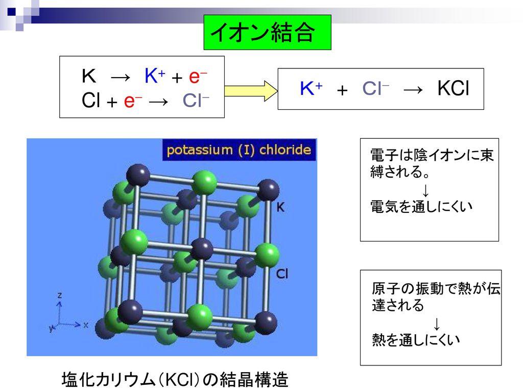 イオン結合 K → K+ + e- Cl + e- → Cl- K+ + Cl- → KCl 塩化カリウム(KCl)の結晶構造