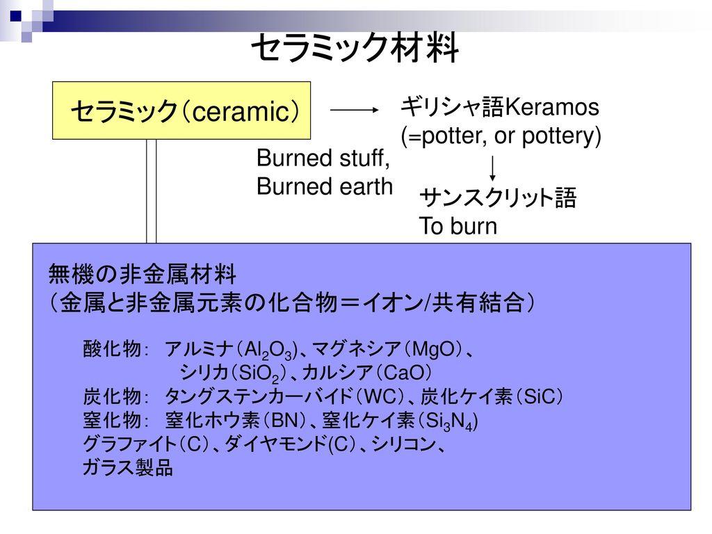 セラミック材料 セラミック(ceramic) ギリシャ語Keramos (=potter, or pottery)