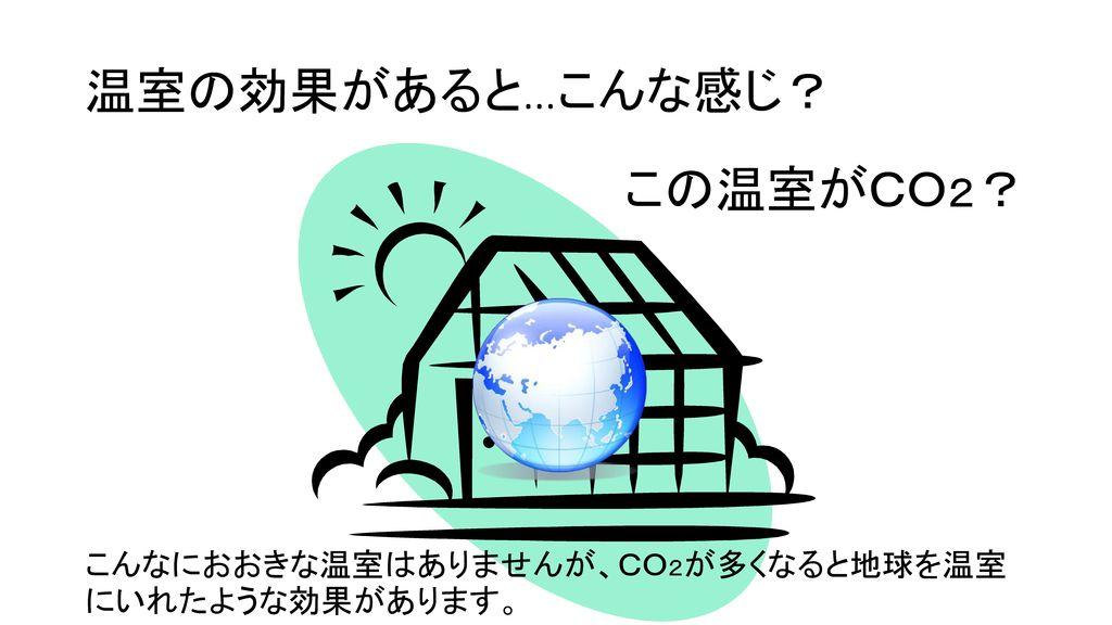 温室の効果があると…こんな感じ? この温室がCO2?