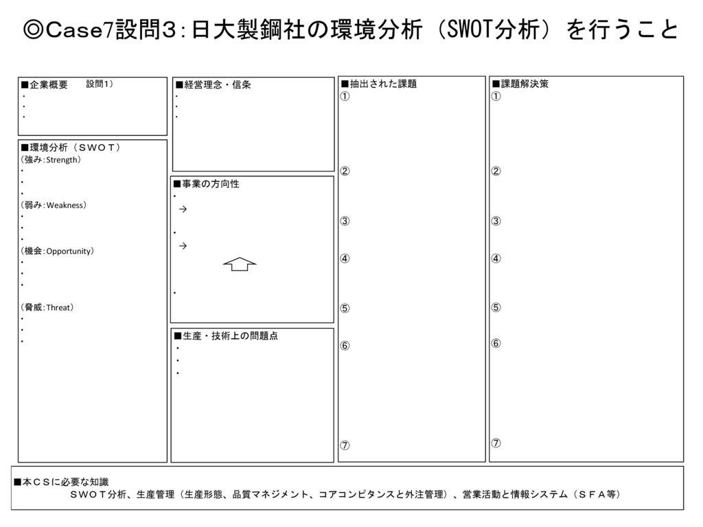 ◎Case7設問3:日大製鋼社の環境分析(SWOT分析)を行うこと