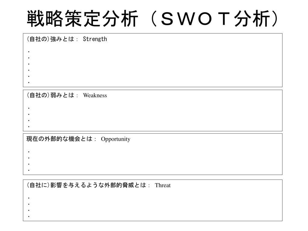 戦略策定分析(SWOT分析) (自社の)強みとは: Strength (自社の)弱みとは: Weakness
