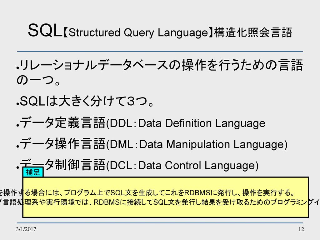 SQL【Structured Query Language】構造化照会言語