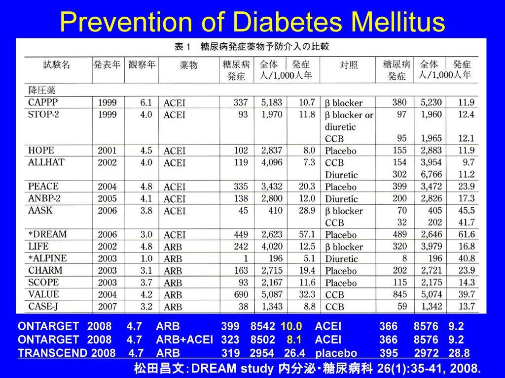 DREAM — a diabetes prevention study - Deane Conlon, 2006
