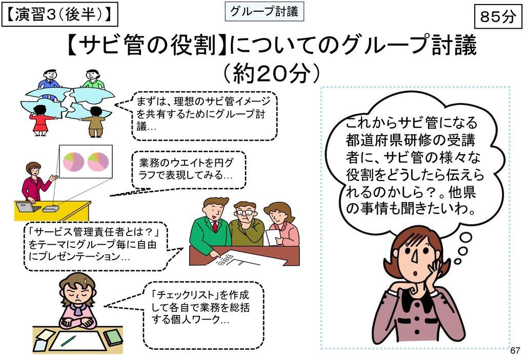 【サビ管の役割】についてのグループ討議 (約20分)