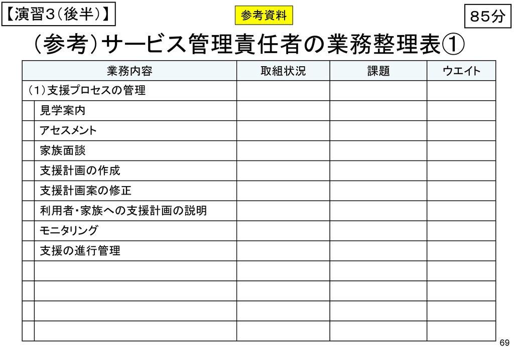 (参考)サービス管理責任者の業務整理表①