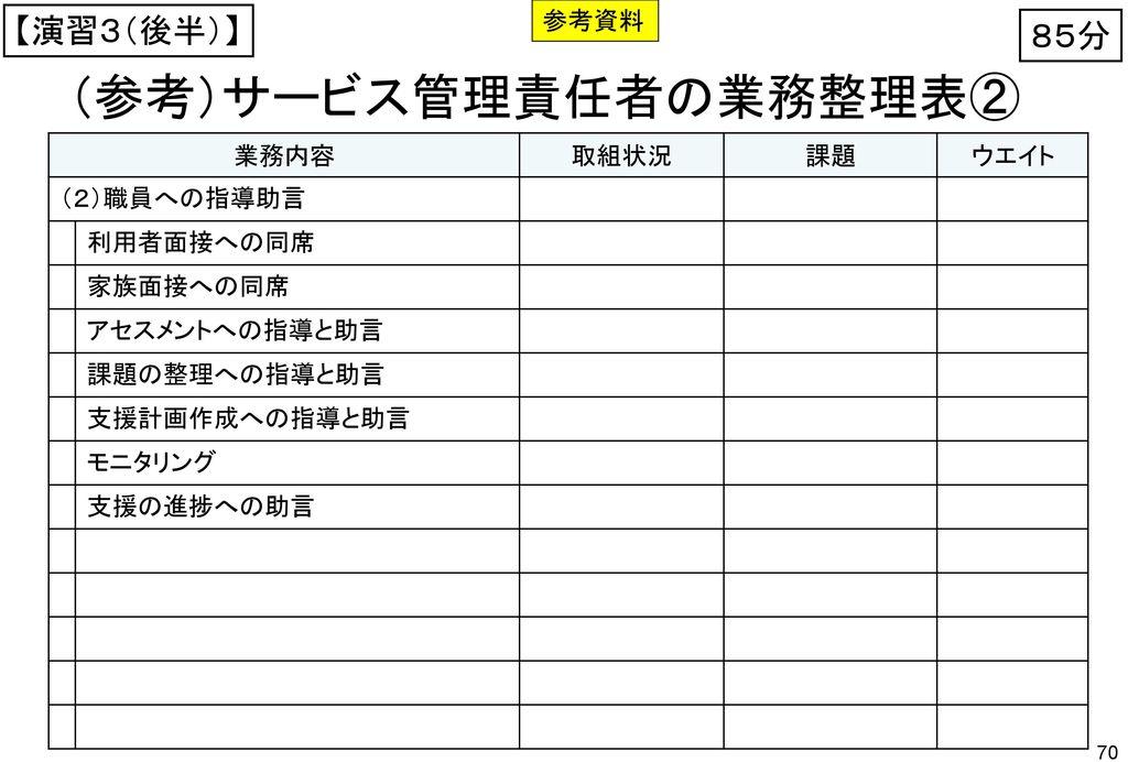 (参考)サービス管理責任者の業務整理表②