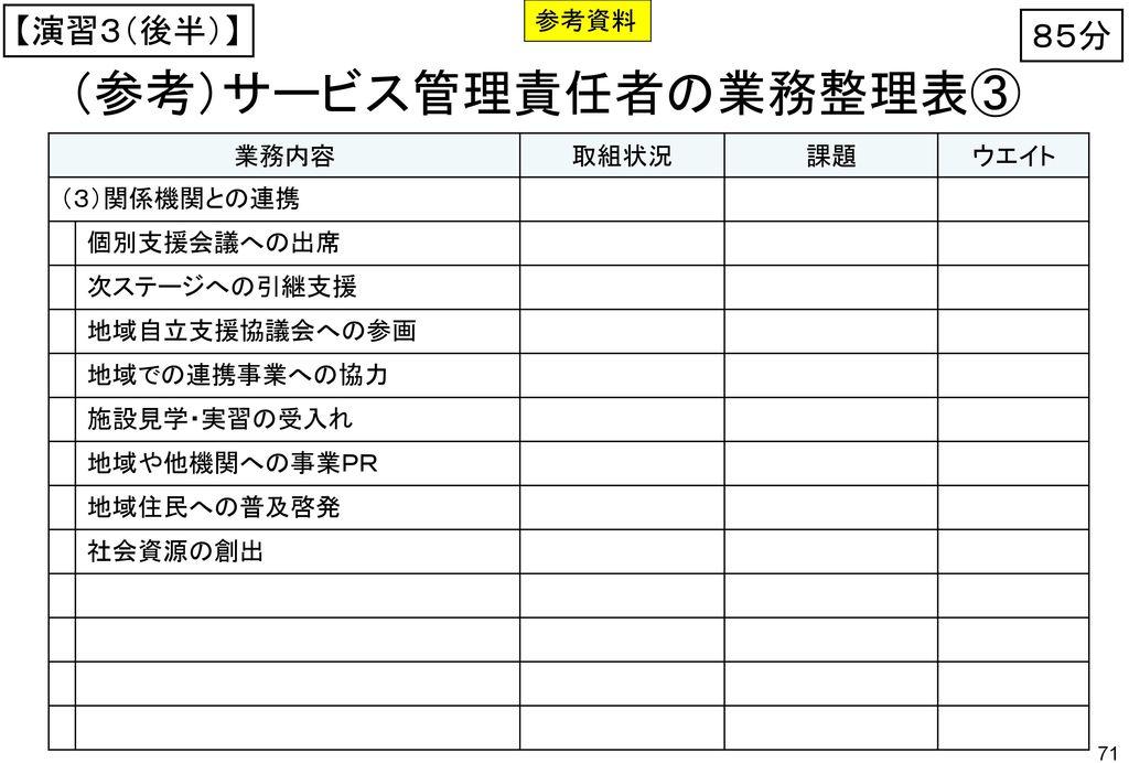 (参考)サービス管理責任者の業務整理表③