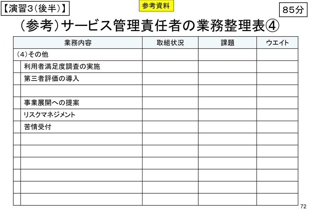 (参考)サービス管理責任者の業務整理表④