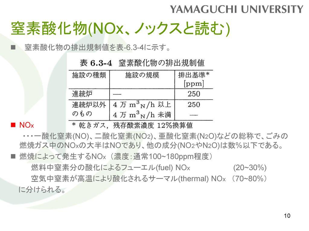 窒素酸化物(NOx、ノックスと読む) 窒素酸化物の排出規制値を表-6.3-4に示す。 NOx