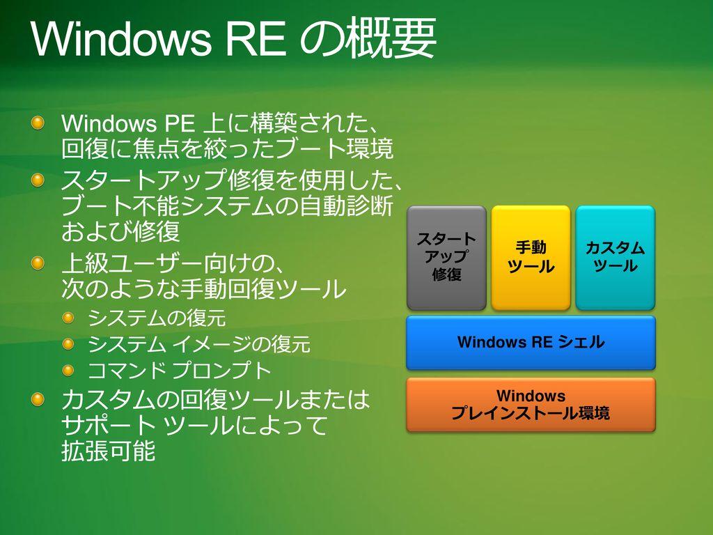 Windows RE の概要 Windows PE 上に構築された、 回復に焦点を絞ったブート環境