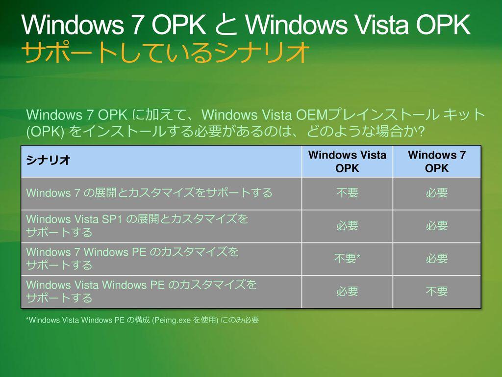 Windows 7 OPK と Windows Vista OPK サポートしているシナリオ