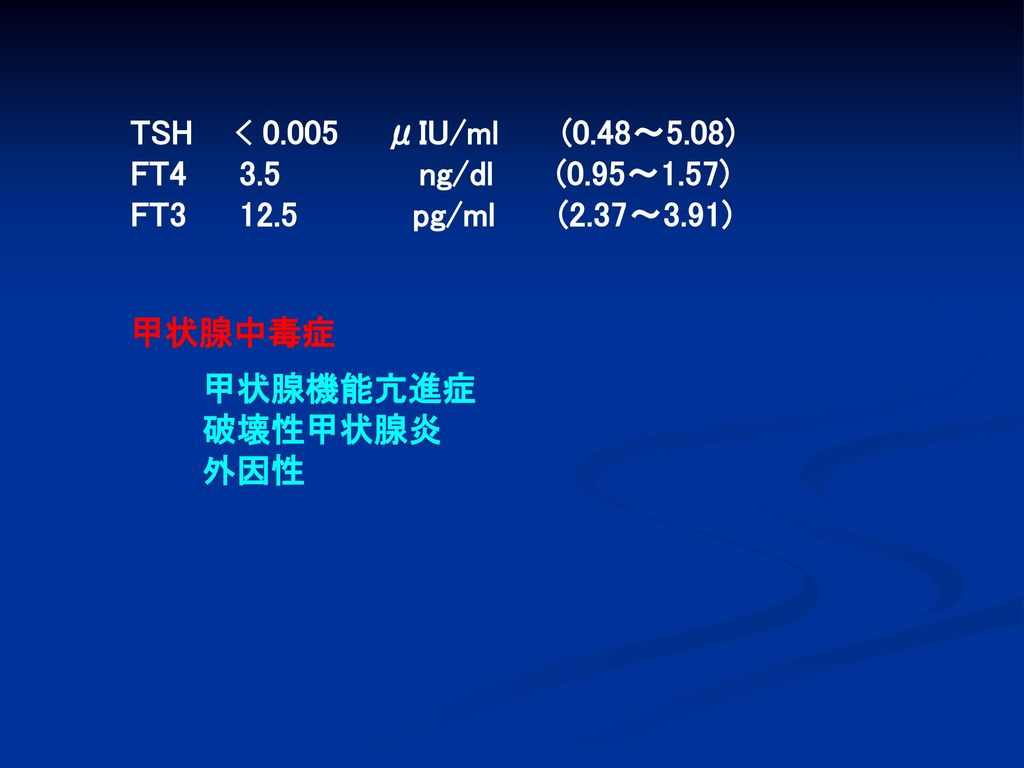 TSH < 0.005 μIU/ml (0.48~5.08) FT4 3.5 ng/dl (0.95~1.57) FT3 12.5 pg/ml (2.37~3.91)