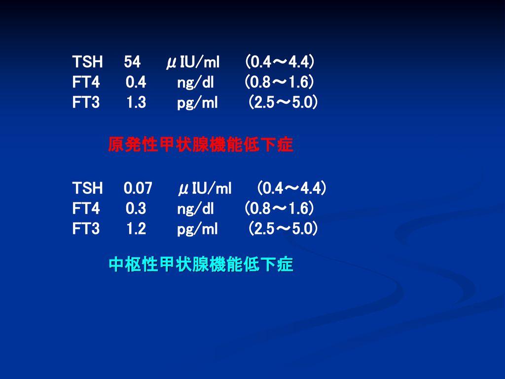 TSH 54 μIU/ml (0.4~4.4) FT4 0.4 ng/dl (0.8~1.6) FT3 1.3 pg/ml (2.5~5.0)