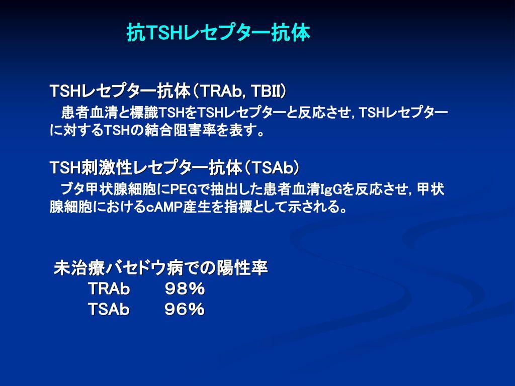 抗TSHレセプター抗体 TSHレセプター抗体(TRAb, TBII)