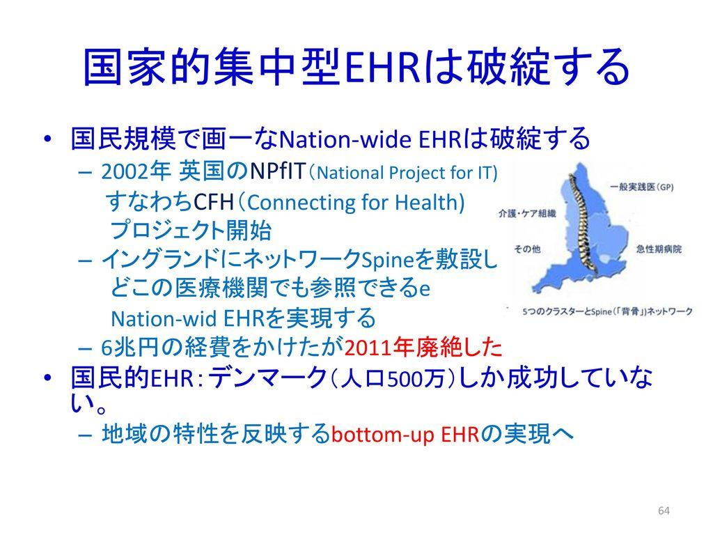 国家的集中型EHRは破綻する 国民規模で画一なNation-wide EHRは破綻する