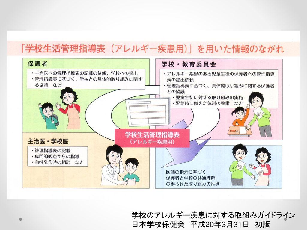 学校のアレルギー疾患に対する取組みガイドライン