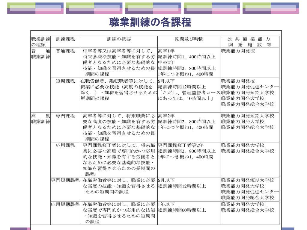 東三河高等技術専門校 - 愛知県 - pref.aichi.jp