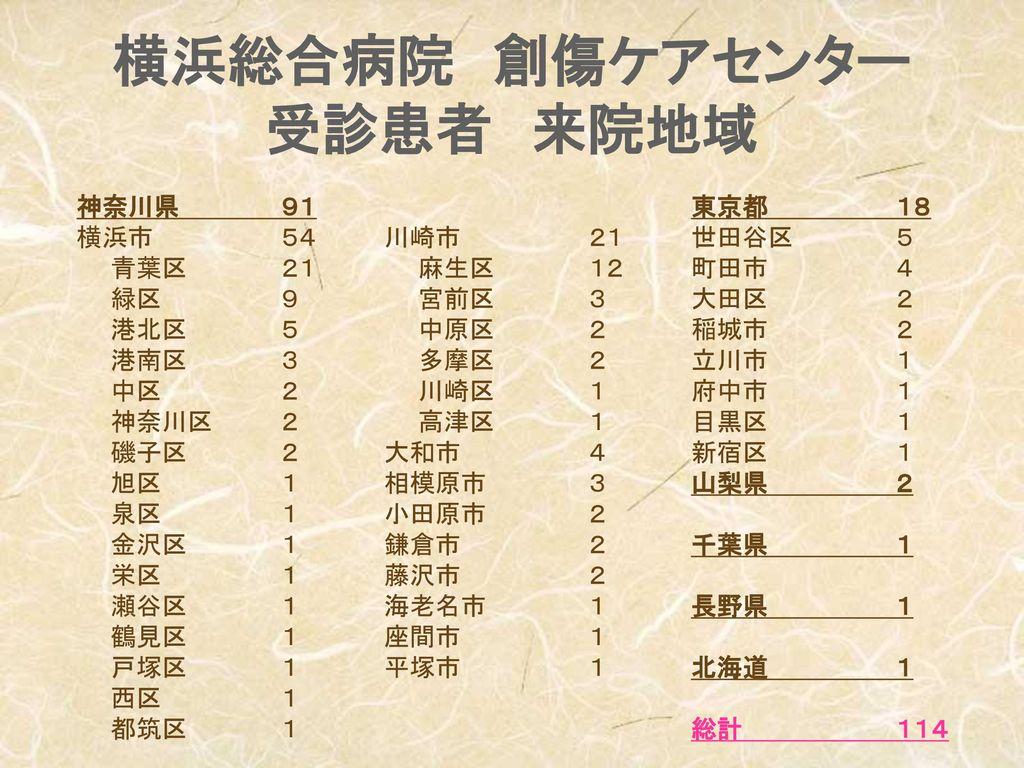 横浜総合病院 創傷ケアセンター 受診患者 来院地域