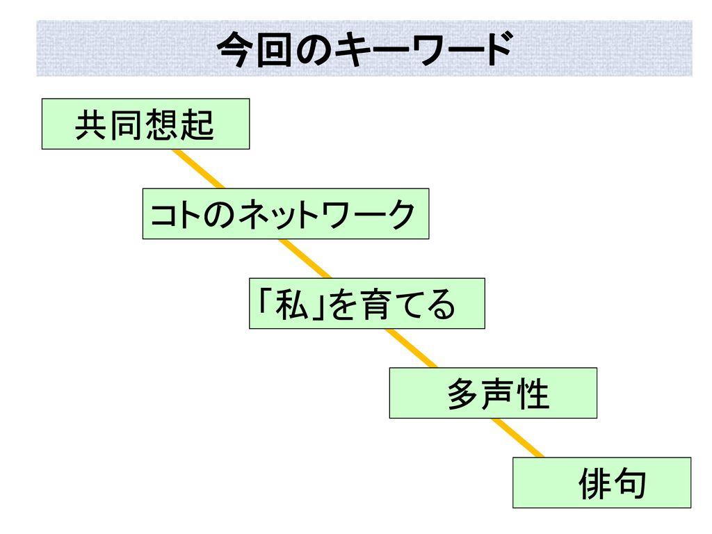 今回のキーワード 共同想起 コトのネットワーク 「私」を育てる 多声性 俳句