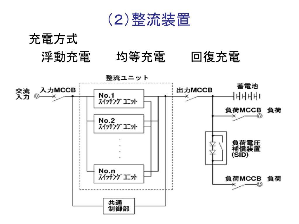 (2)整流装置 充電方式 浮動充電 均等充電 回復充電 15 [充電について]