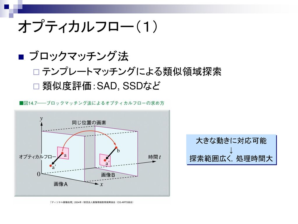 オプティカルフロー(1) ブロックマッチング法 テンプレートマッチングによる類似領域探索 類似度評価:SAD, SSDなど