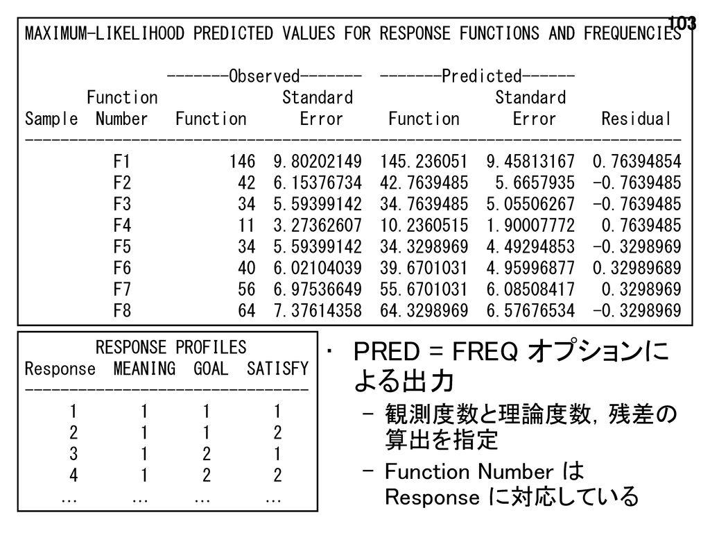 PRED = FREQ オプションによる出力 観測度数と理論度数,残差の算出を指定