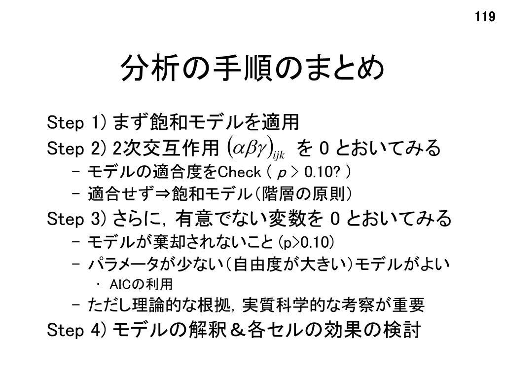 分析の手順のまとめ Step 1) まず飽和モデルを適用 Step 2) 2次交互作用 を 0 とおいてみる