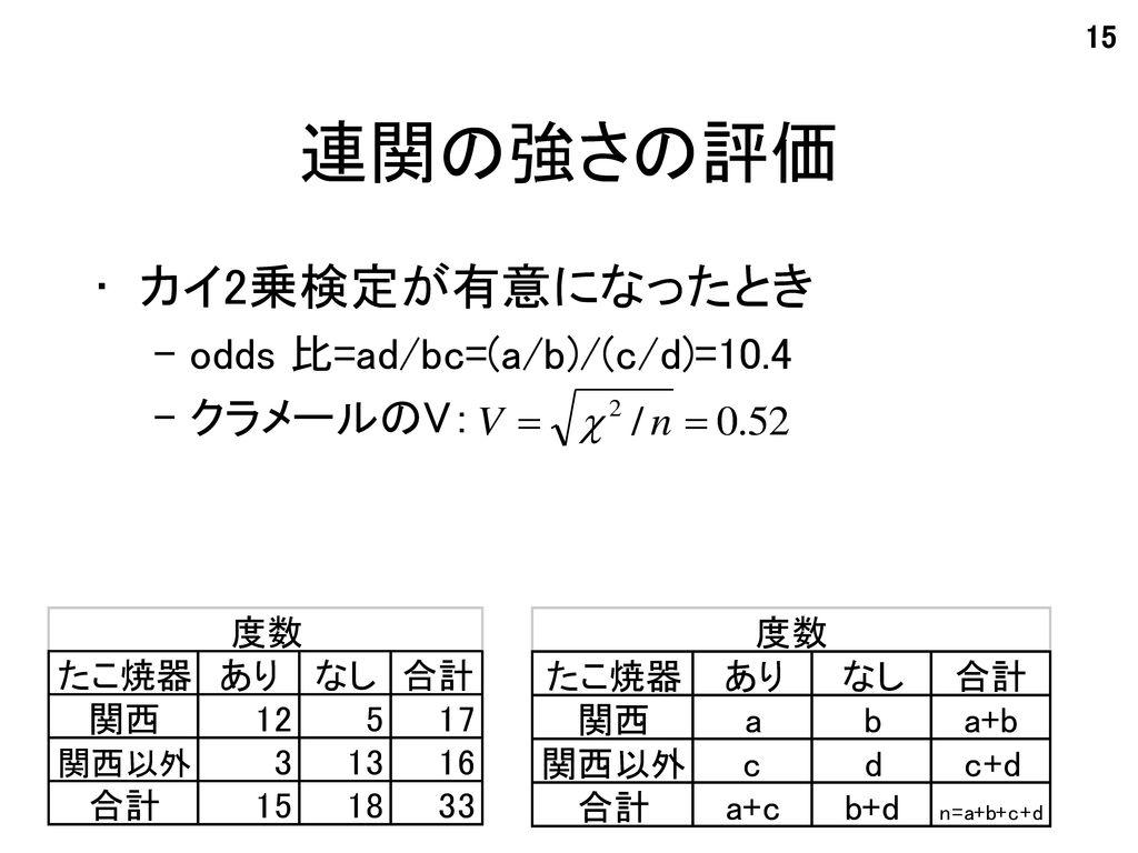 連関の強さの評価 カイ2乗検定が有意になったとき odds 比=ad/bc=(a/b)/(c/d)=10.4 クラメールのV: