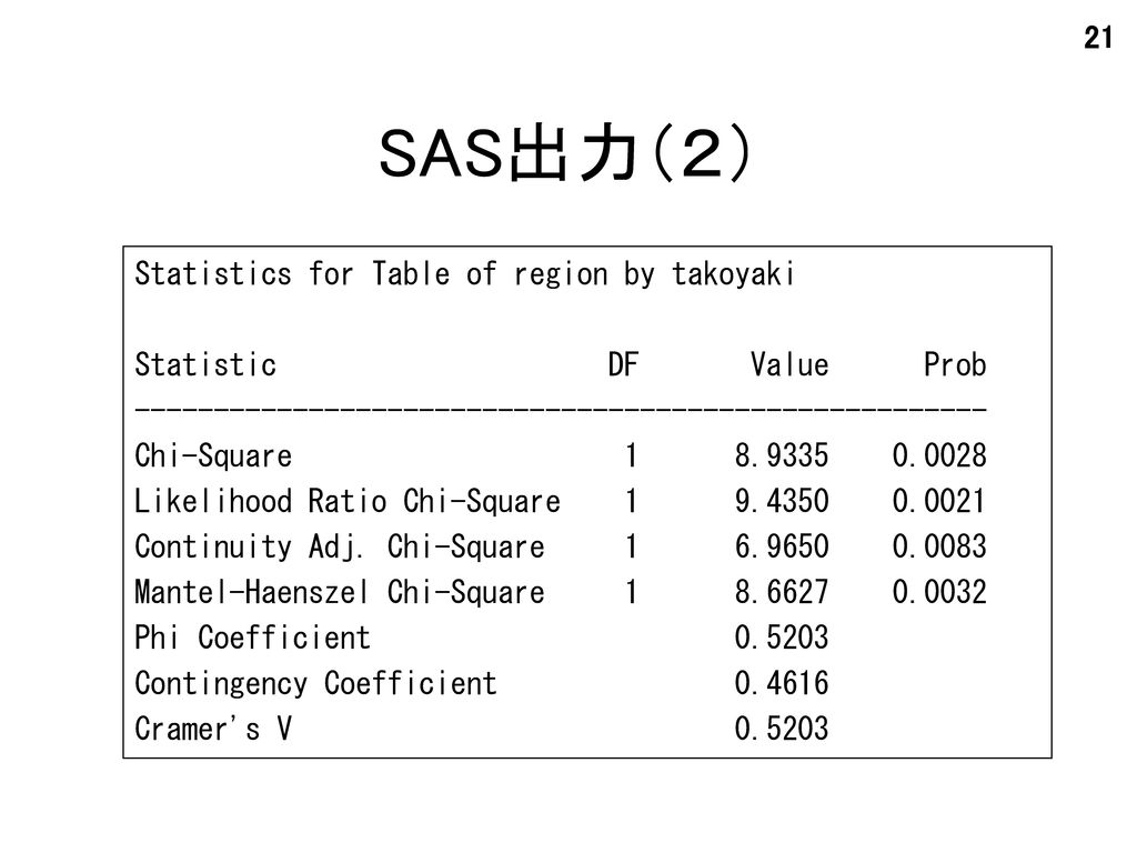 SAS出力(2) Statistics for Table of region by takoyaki