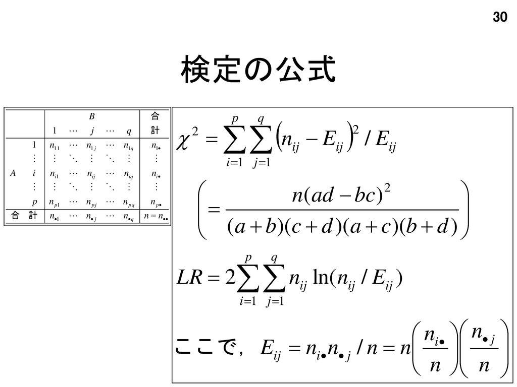 検定の公式