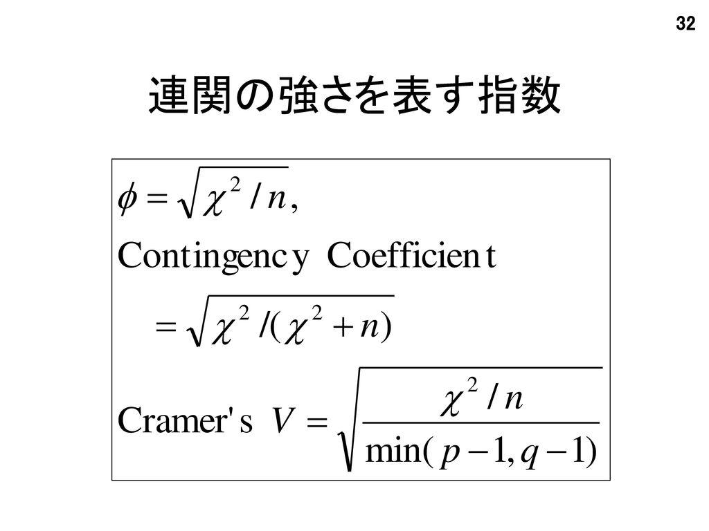 連関の強さを表す指数