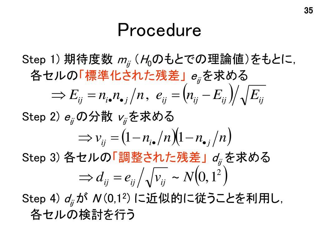 Procedure Step 1) 期待度数 mij (H0のもとでの理論値)をもとに, 各セルの「標準化された残差」 eij を求める